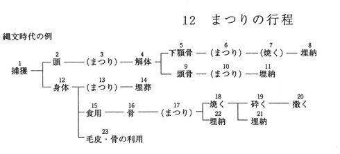 ファイル 116-2.jpg